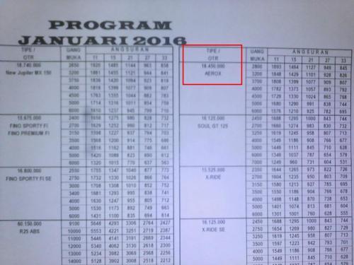price list aerox viwimoto 2