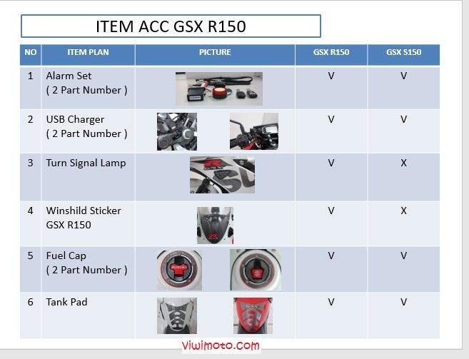 gambar-acc-gsxr-150