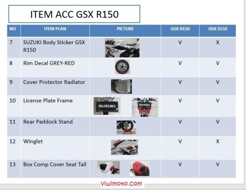 gambar-acc-gsxr-3